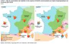 Biodiversité rare ou menacée: peu d'améliorations depuis 2007