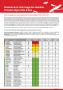 Révision de la Liste rouge régionale des Odonates